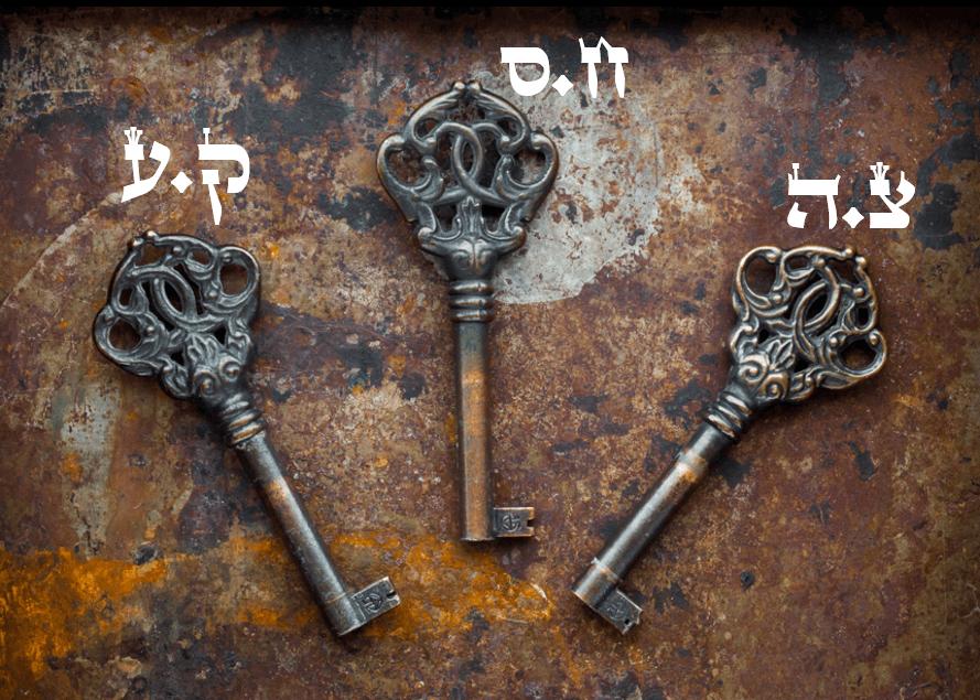 3 מפתחות ה-Mind
